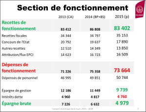 Section Fonctionnement